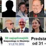 Predstavitve najvplivnejših KiO 2012: od 31. do 40. mesta
