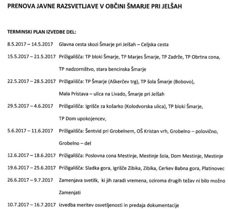 prenova22
