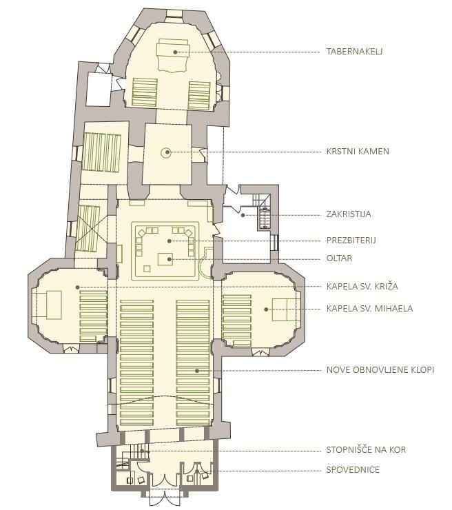 Tloris obnovljene cerkve, ki bo z novim vetrolovom daljša za dobre 4 metre