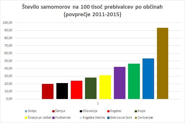 samomori-kozjansko-graf