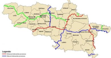 kolesarske_povezave_v_savinjski_regiji