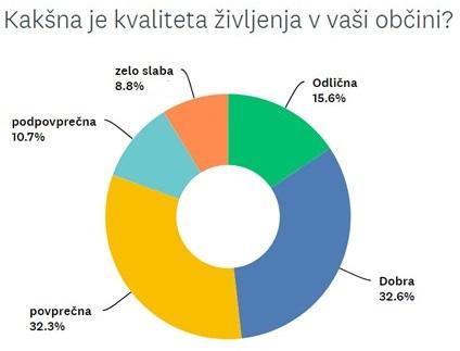 graf-obcina11