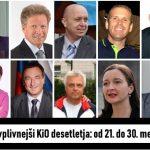 Predstavitve najvplivnejših KiO desetletja: od 21. do 30. mesta