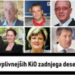 10 najvplivnejših Kozjanskega in Obsotelja zadnjega desetletja