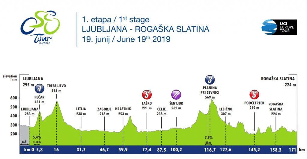 prva-etapa