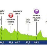 Vse o trasi 2. etape dirke Po Sloveniji Maribor-Celje na območju Šmarja in Šentjurja (pri Celju)