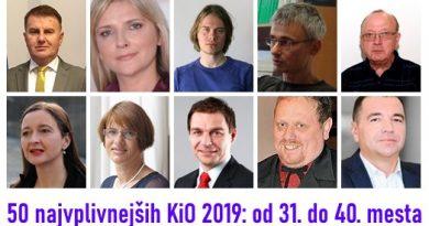 50 najvplivnejših KiO 2019: od 31. do 40. mesta