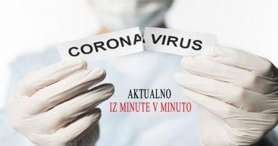 Sveže informacije o koronavirusu iz Slovenije in sveta (v živo)
