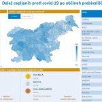 Občine KiO med najslabše precepljenimi v regiji in Sloveniji